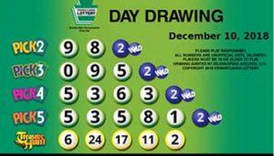 hasil judi lottery